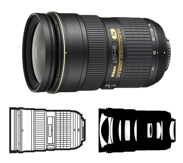 Купить -  Nikon NIKKOR AF-S 24-70 mm f/2.8G ED