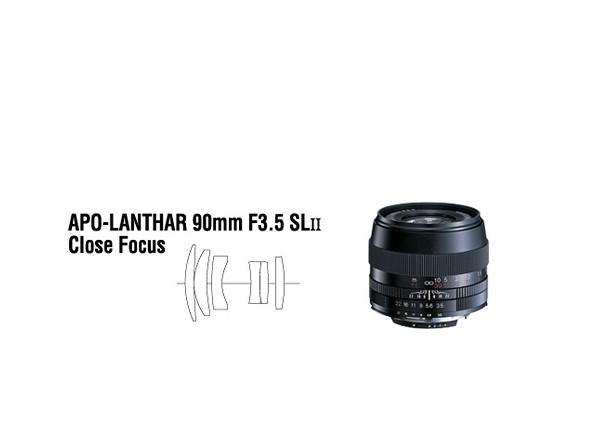 Купить -  Voigtlander APO-Lanthar 90 mm F3,5 SL II Close Focus Canon - объектив с байонетом Canon