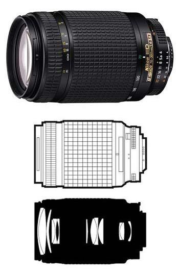 Купить -  Nikon AF Zoom-NIKKOR 70-300mm f/4-5.6D ED